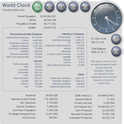 world clock World Clock