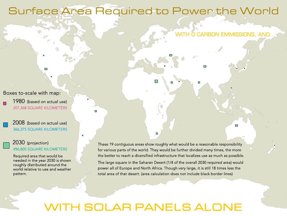 j9wrB How much surface area do we need to power the world with solar panels?