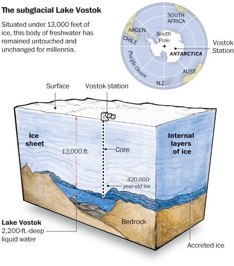 w Vostok g Russian Scientists Close To Hitting Lake Vostok